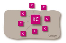 concept-contextvenster 5c