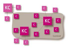 context-contextvenster 5e