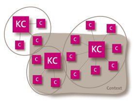 context-concept 5f