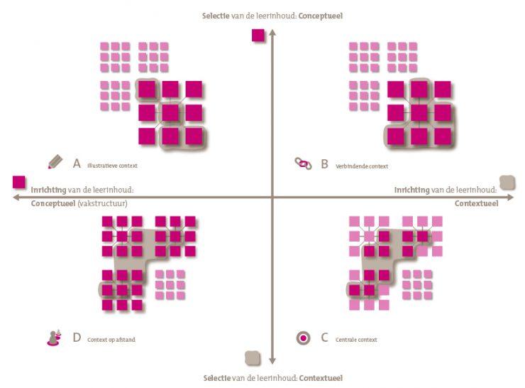 concept-contextvenster 6