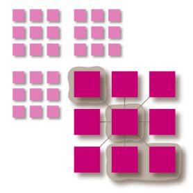 concept-contextvenster figuur 6a