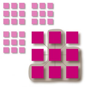 concept-contextvenster figuur 6b