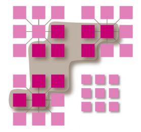 concept-contextvenster figuur 6c