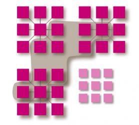 concept-contextvenster figuur 6d