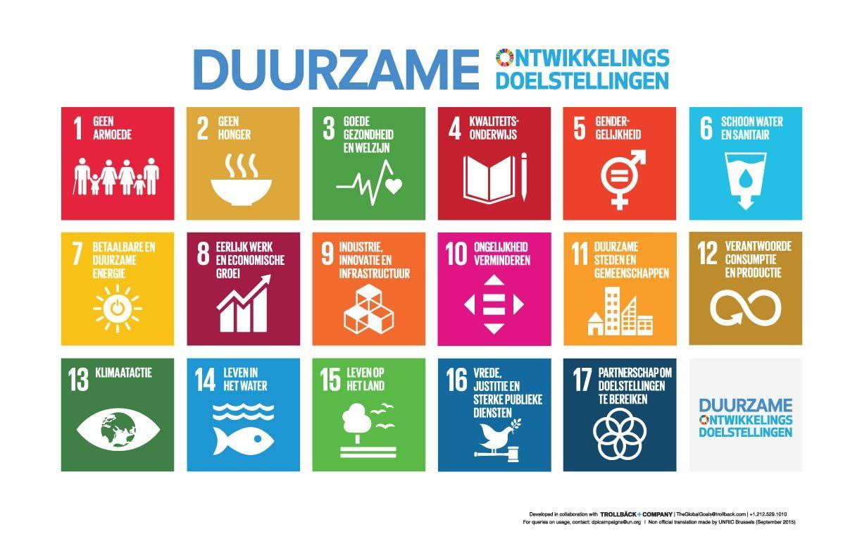 duurzame doelen verenigde naties
